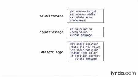 دانلود آموزش مبانی برنامه نویسی: اصول اولیه - Foundations of Programming: Fundamentals 3