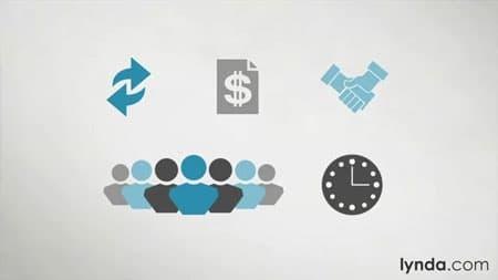 دانلود آموزشی مدیریت پروژه - Agile Project Management-2