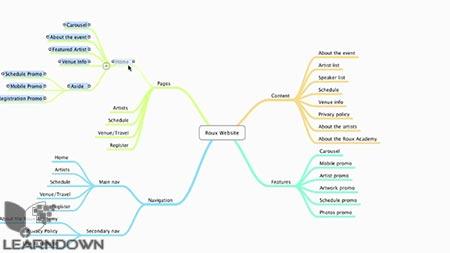 دانلود آموزش بوت استرپ 3: گسترش دهنده وب پیشرفته - Bootstrap 3 Advanced Web Development 2