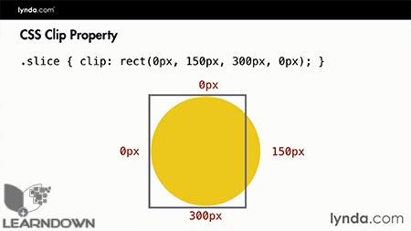 دانلود آموزش طراحی وب : نمودار کیکی به وسیله CSS | Design the Web: Pie Charts with CSS 2