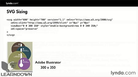 دانلود آموزش طراحی وب : استفاده از نمادها در اس وی جی | Design the Web: Using Symbols in SVG 3