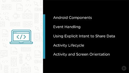 دانلود آموزش اصول اندروید: اکتیویتی ها |   Android Fundamentals: Activities 3