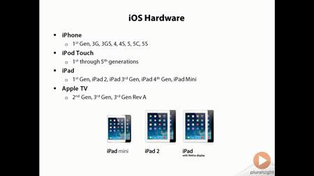 آموزش برنامه نویسی ای او اس 7 - Beginning iOS 7 Development 2