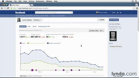 آموزش کاربرد فیسبوک برای تجارت - Facebook for Business 3