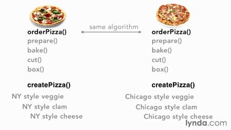 دانلود آموزش مبانی برنامه نویسی: الگوهای طراحی-Foundations of Programming: Design Patterns 3