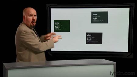 دانلود آموزش مبانی برنامه نویسی: طراحی شی گرا -Foundations of Programming: Object-Oriented Design 3