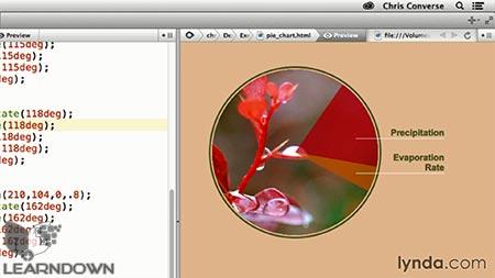 دانلود آموزش طراحی وب : نمودار کیکی به وسیله CSS | Design the Web: Pie Charts with CSS 3