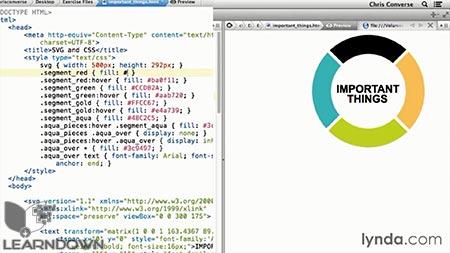 دانلود آموزش طراحی وب : چرخش اس وی جی به وسیله سی اس اس | Design the Web: SVG Rollovers with CSS 2