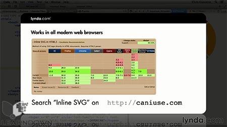 دانلود آموزش طراحی وب : چرخش اس وی جی به وسیله سی اس اس | Design the Web: SVG Rollovers with CSS 3