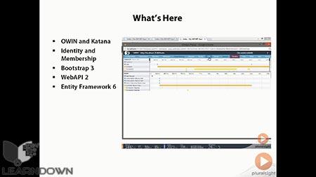 دانلود آموزش ای اس پی دات نت ASP.NET MVC 5 Fundamentals | MVC 5 3